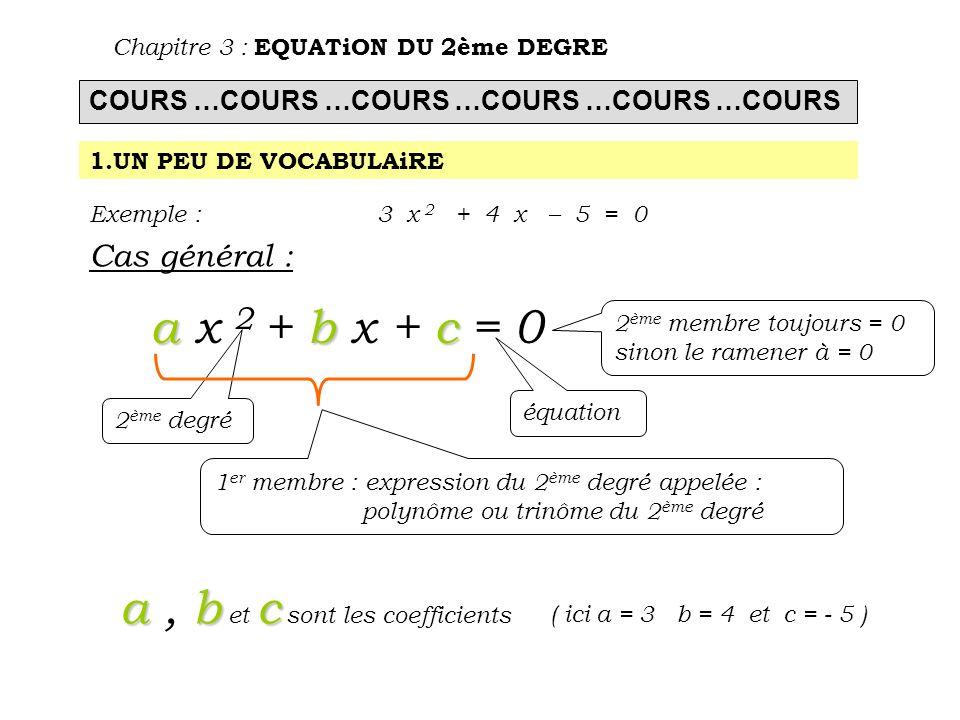 a x 2 + b x + c = 0 a x 2 + b x + c = 0 Déterminer a, b et c a = ……b = ……c = …… attention : ne pas oublier les signes Déterminer a, b et c a = ……b = ……c = …… attention : ne pas oublier les signes Calculer le discriminant = b 2 – 4 a c Calculer le discriminant = b 2 – 4 a c > 0 > 0 < 0 < 0 = 0 = 0 2 solutions ou racines : x 1 = x 2 = 2 solutions ou racines : x 1 = x 2 = 1 solution double : x 1 = x 2 = 1 solution double : x 1 = x 2 = Aucune solution Aucune solution Chapitre 3 : EQUATiON DU 2ème DEGRE 1.COMMENT RESOUDRE UNE EQUATiON DU 2ème DEGRE