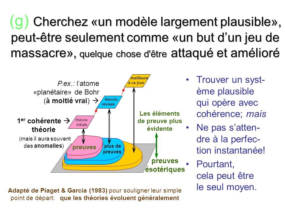 Cherchez «un modèle largement plausible», peut-être seulement comme «un but dun jeu de massacre», quelque chose d'être attaqué et amélioré (g) Cherche