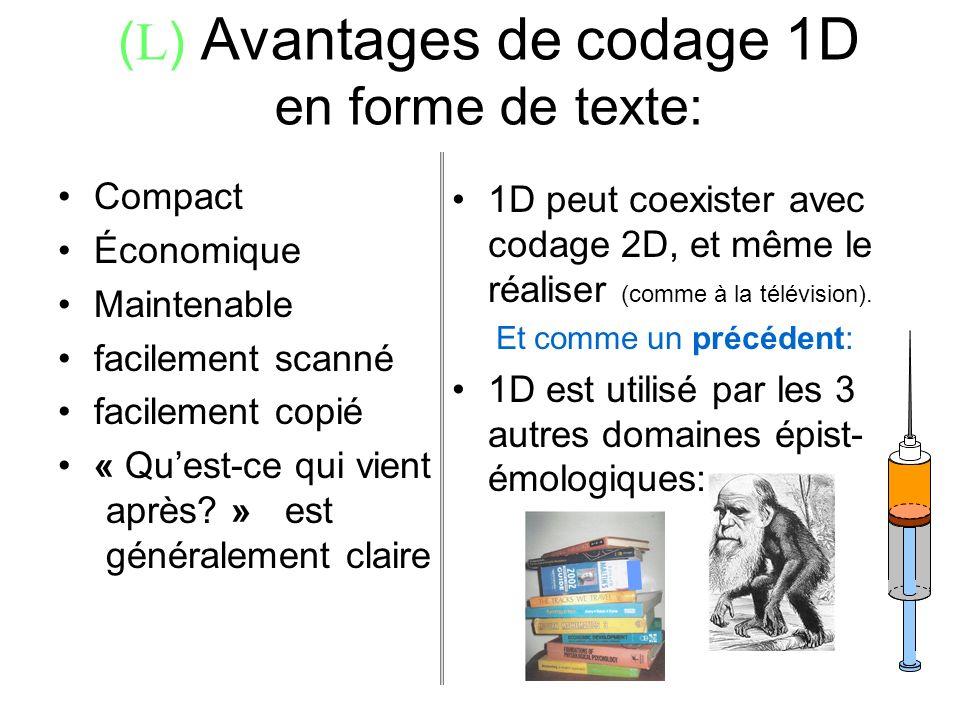 ( L ) Avantages de codage 1D en forme de texte: Compact Économique Maintenable facilement scanné facilement copié « Quest-ce qui vient -après? » - est
