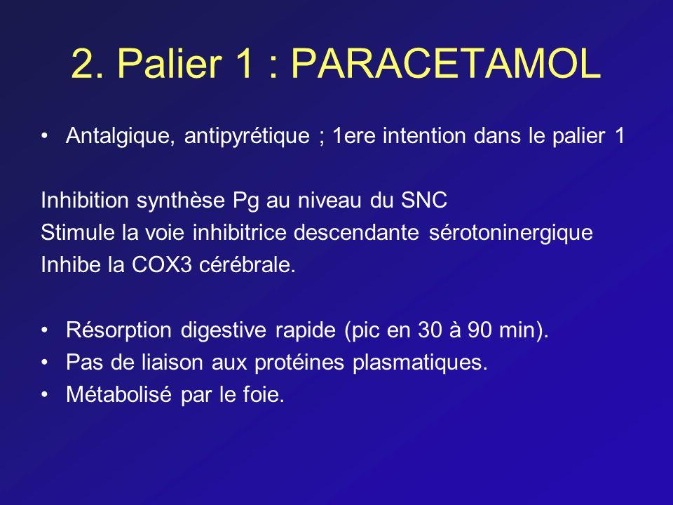 2. Palier 1 : PARACETAMOL Antalgique, antipyrétique ; 1ere intention dans le palier 1 Inhibition synthèse Pg au niveau du SNC Stimule la voie inhibitr