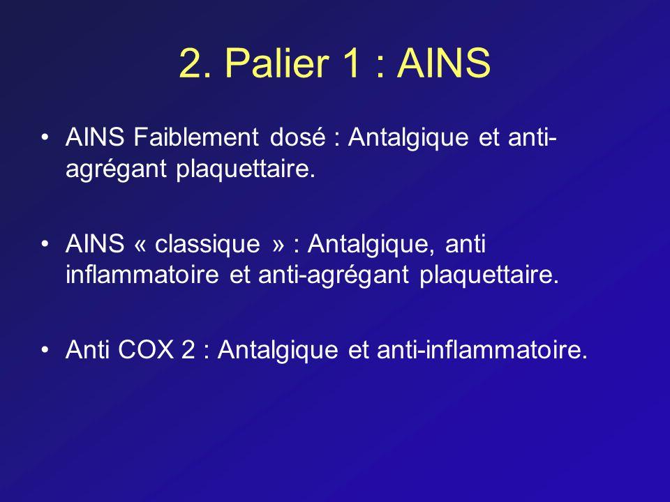 2. Palier 1 : AINS AINS Faiblement dosé : Antalgique et anti- agrégant plaquettaire. AINS « classique » : Antalgique, anti inflammatoire et anti-agrég