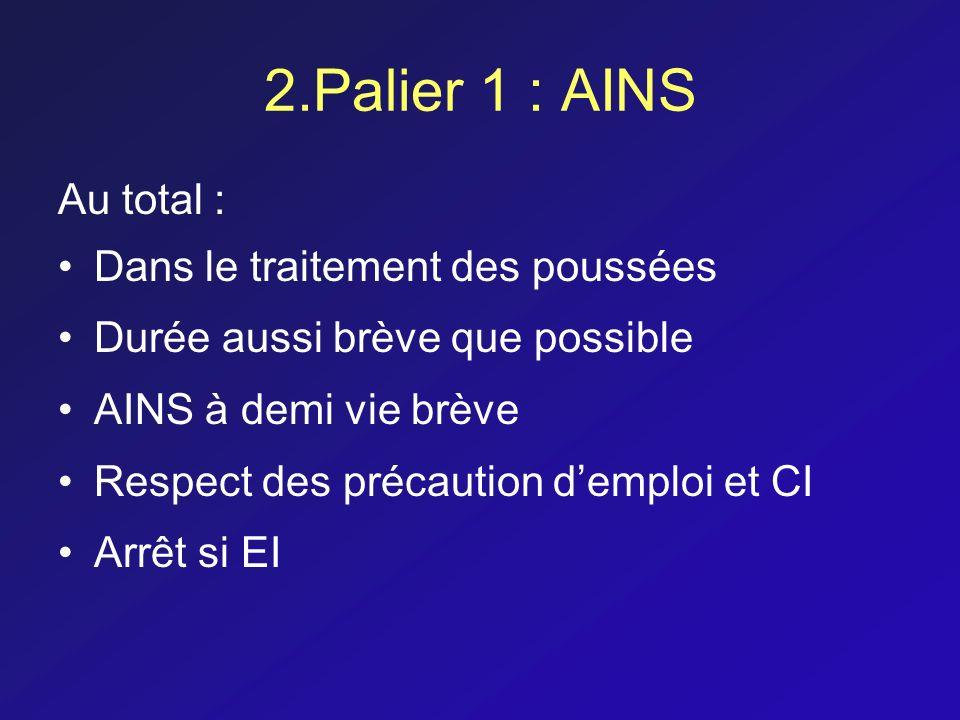 2.Palier 1 : AINS Au total : Dans le traitement des poussées Durée aussi brève que possible AINS à demi vie brève Respect des précaution demploi et CI