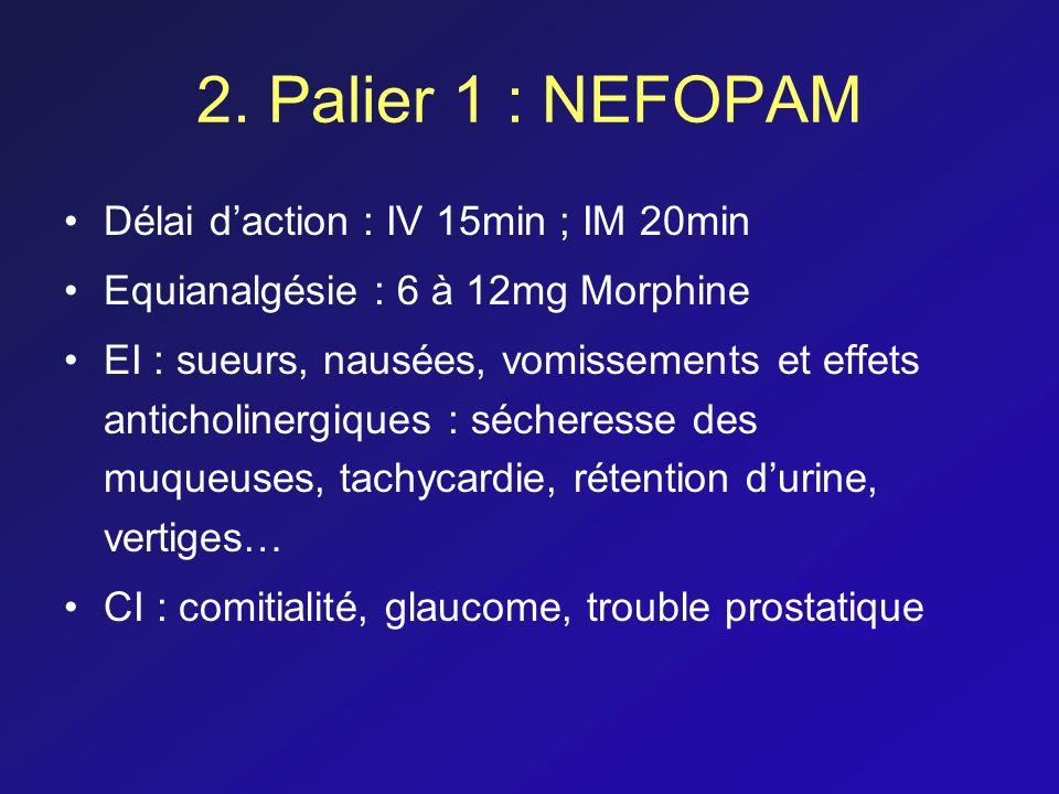 2. Palier 1 : NEFOPAM Délai daction : IV 15min ; IM 20min Equianalgésie : 6 à 12mg Morphine EI : sueurs, nausées, vomissements et effets anticholinerg