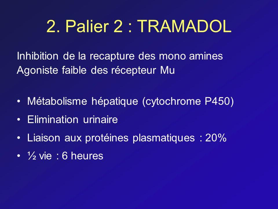 2. Palier 2 : TRAMADOL Inhibition de la recapture des mono amines Agoniste faible des récepteur Mu Métabolisme hépatique (cytochrome P450) Elimination