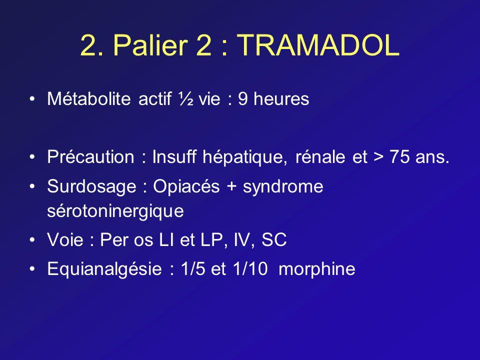 2. Palier 2 : TRAMADOL Métabolite actif ½ vie : 9 heures Précaution : Insuff hépatique, rénale et > 75 ans. Surdosage : Opiacés + syndrome sérotoniner