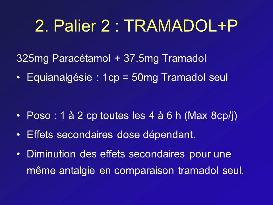 2. Palier 2 : TRAMADOL+P 325mg Paracétamol + 37,5mg Tramadol Equianalgésie : 1cp = 50mg Tramadol seul Poso : 1 à 2 cp toutes les 4 à 6 h (Max 8cp/j) E