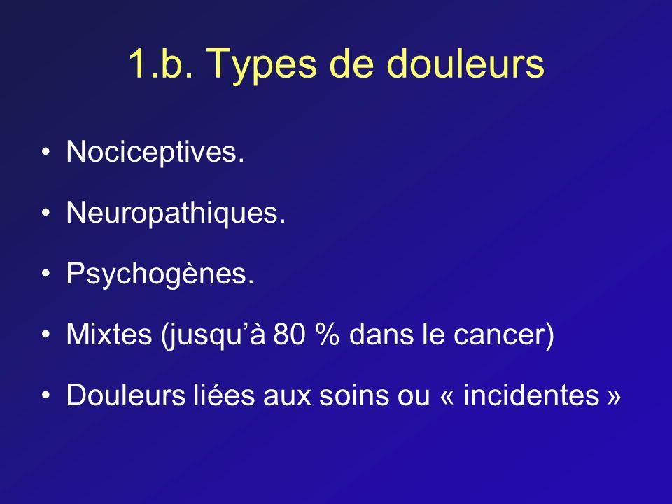 1.b. Types de douleurs Nociceptives. Neuropathiques. Psychogènes. Mixtes (jusquà 80 % dans le cancer) Douleurs liées aux soins ou « incidentes »