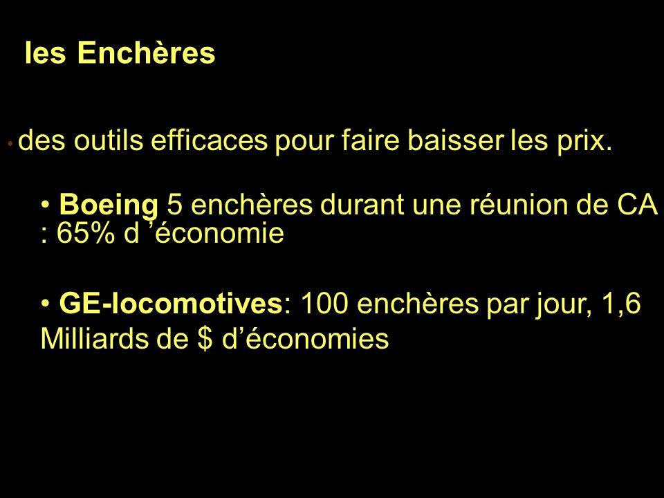 « Economiser 1$ dAchat = Augmenter ses Ventes de 20$ » AMR Research: un enjeu de 15 à 25% déconomies / Achats aggréger Boeing:18 systèmes dachat, 100