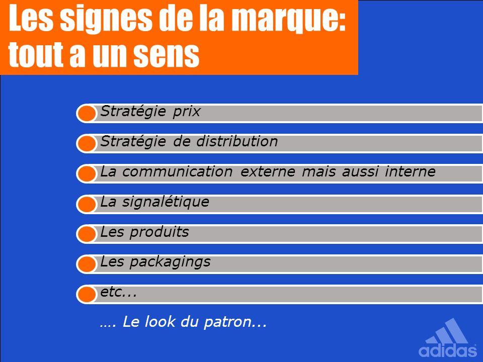 Les signes de la marque: tout a un sens Stratégie prix Stratégie de distribution La communication externe mais aussi interne La signalétique Les produ