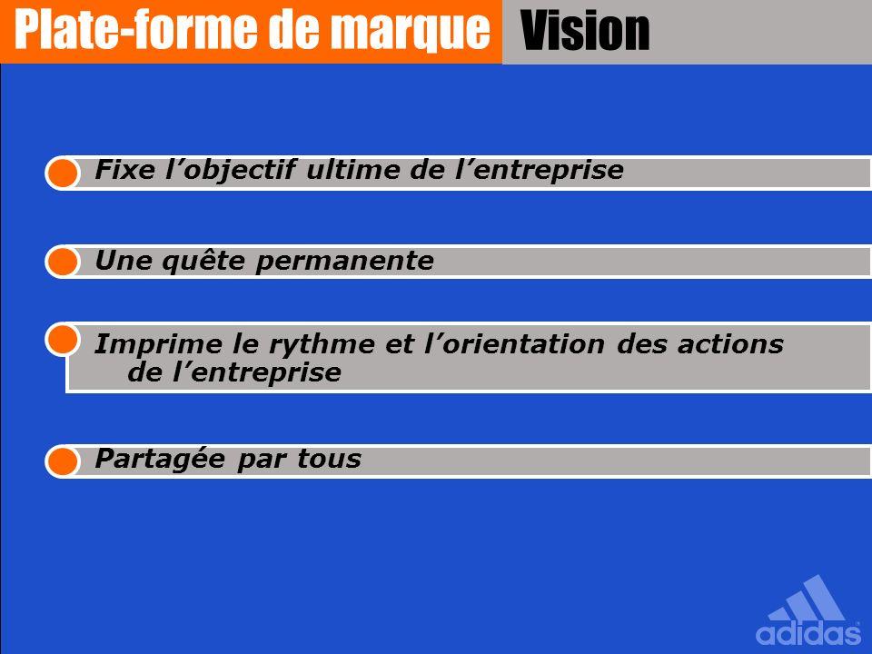 Vision Fixe lobjectif ultime de lentreprise Une quête permanente Imprime le rythme et lorientation des actions de lentreprise Partagée par tous Plate-