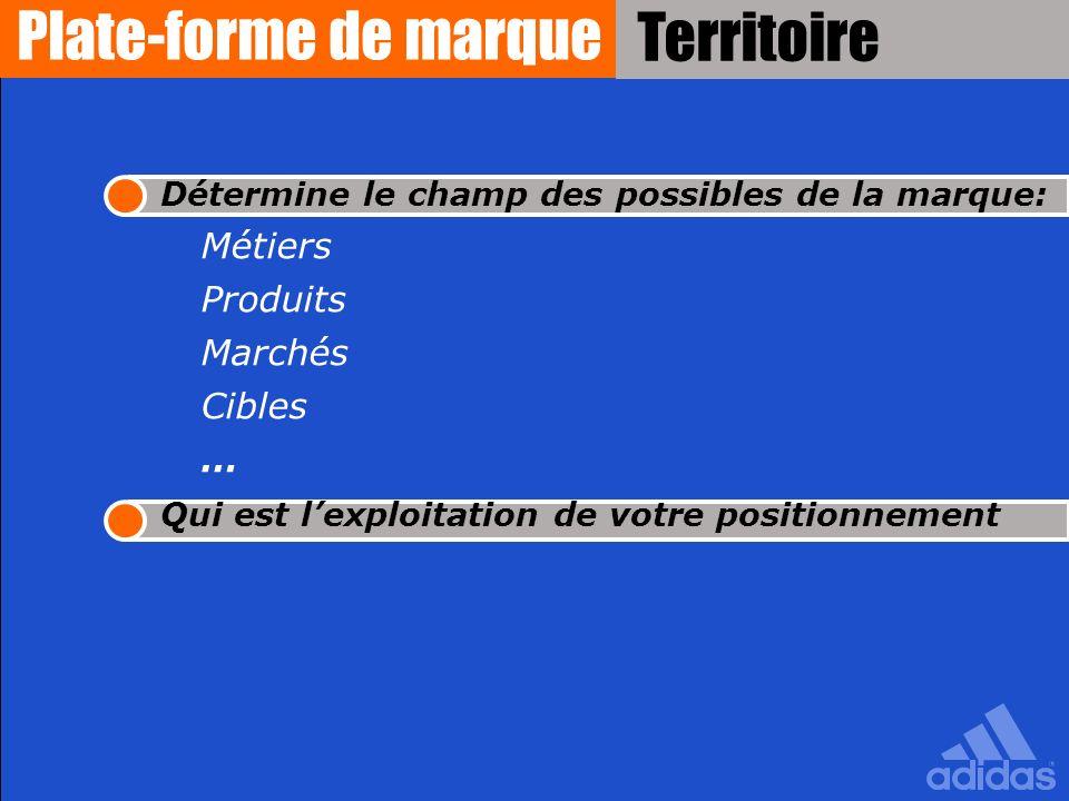 Territoire Plate-forme de marque Détermine le champ des possibles de la marque: Métiers Produits Marchés Cibles … Qui est lexploitation de votre posit