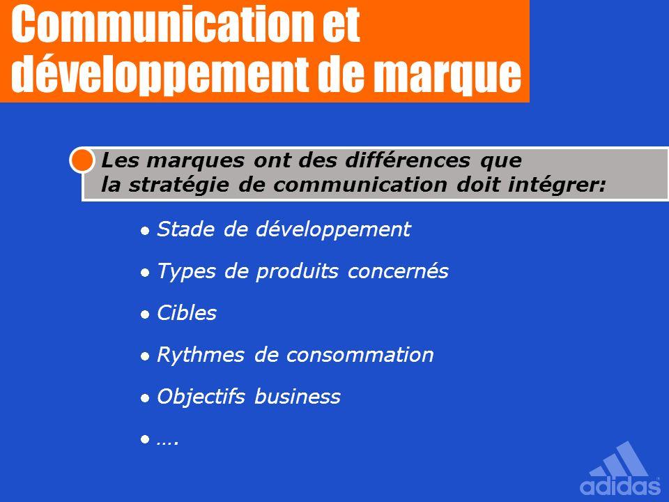 Stade de développement Types de produits concernés Cibles Rythmes de consommation Objectifs business …. Communication et développement de marque Les m
