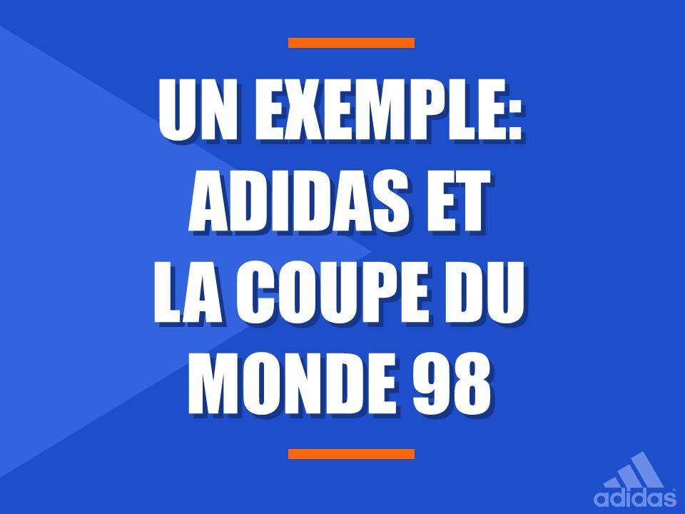 UN EXEMPLE: ADIDAS ET LA COUPE DU MONDE 98