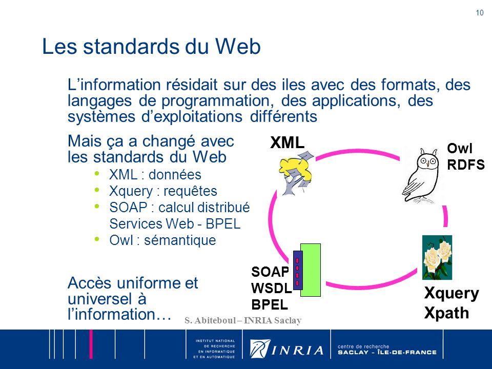 10 S. Abiteboul – INRIA Saclay Linformation résidait sur des iles avec des formats, des langages de programmation, des applications, des systèmes dexp
