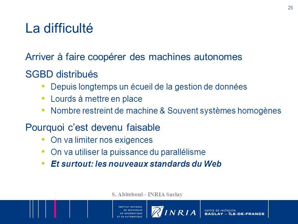 25 S. Abiteboul – INRIA Saclay La difficulté Arriver à faire coopérer des machines autonomes SGBD distribués Depuis longtemps un écueil de la gestion