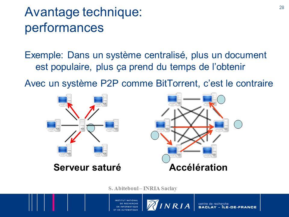 28 S. Abiteboul – INRIA Saclay Exemple: Dans un système centralisé, plus un document est populaire, plus ça prend du temps de lobtenir Avec un système