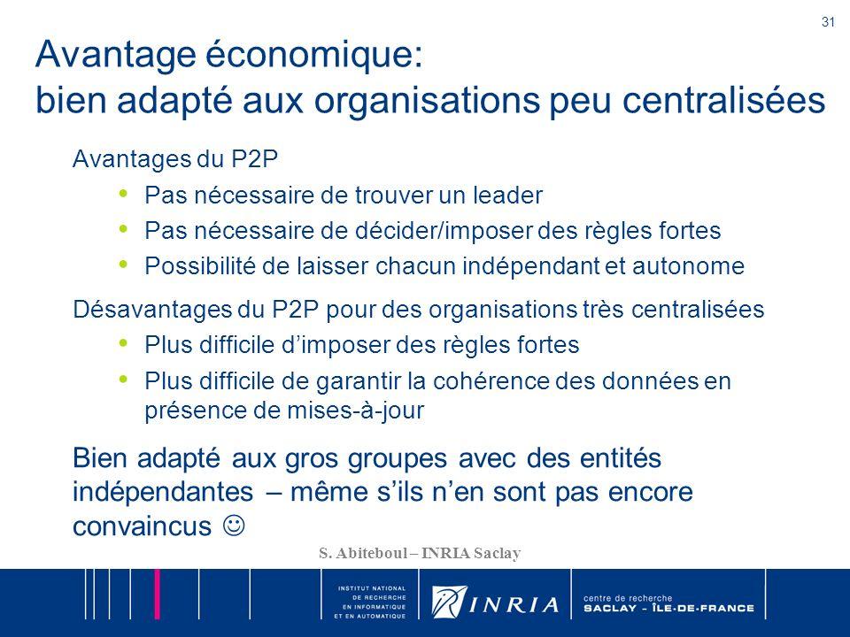 31 S. Abiteboul – INRIA Saclay Avantage économique: bien adapté aux organisations peu centralisées Avantages du P2P Pas nécessaire de trouver un leade