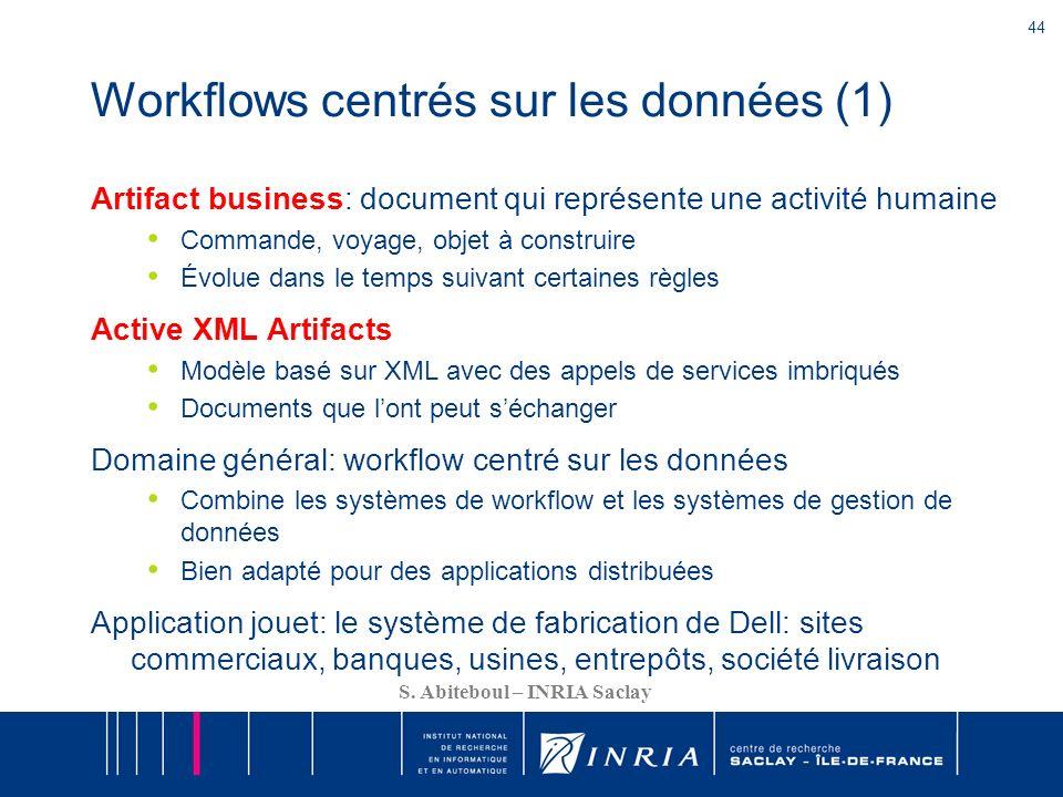 44 S. Abiteboul – INRIA Saclay Workflows centrés sur les données (1) Artifact business: document qui représente une activité humaine Commande, voyage,