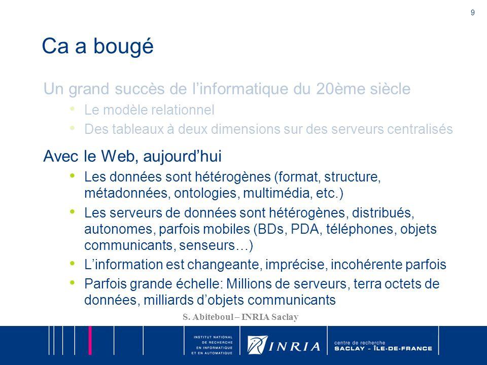 9 S. Abiteboul – INRIA Saclay Ca a bougé Un grand succès de linformatique du 20ème siècle Le modèle relationnel Des tableaux à deux dimensions sur des