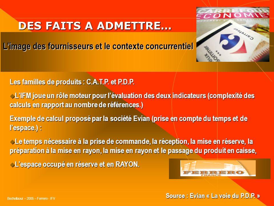 Bechellaoui – 2005 – Ferrero - IFV DES FAITS A ADMETTRE… DES FAITS A ADMETTRE… Les familles de produits : C.A.T.P. et P.D.P. C.A.T.P. : évaluation de