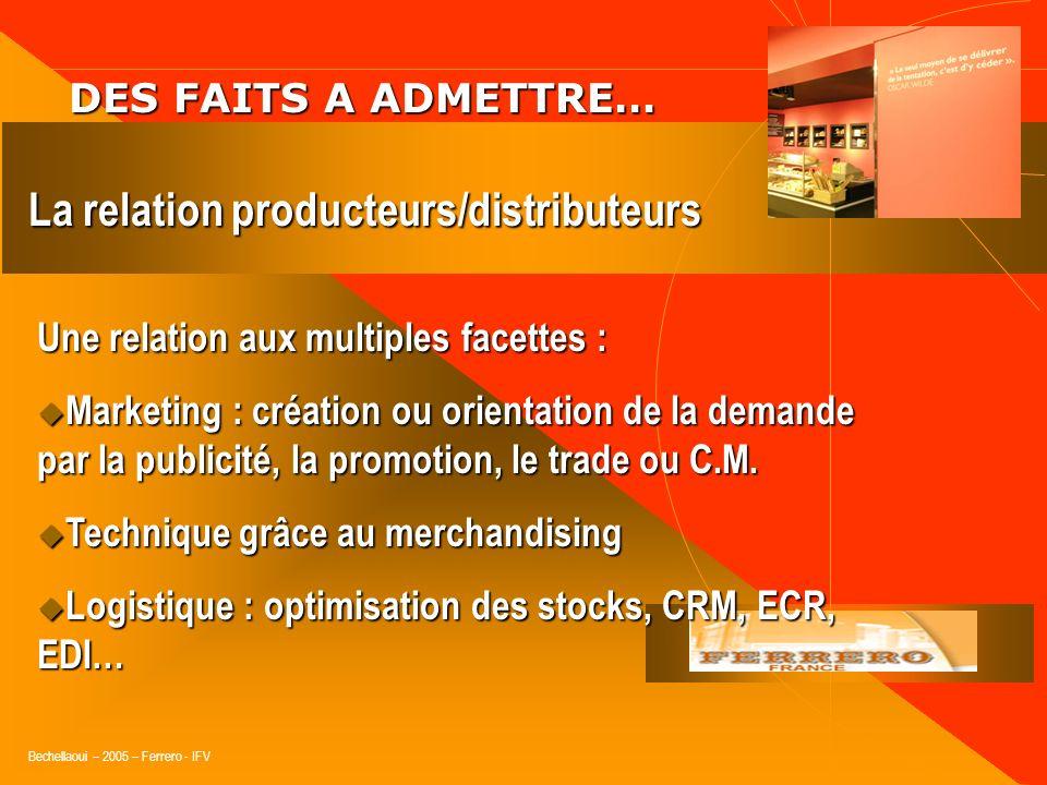 Bechellaoui – 2005 – Ferrero - IFV DES FAITS A ADMETTRE… DES FAITS A ADMETTRE… Limage des fournisseurs et le contexte concurrentiel « Lhomme de mercha