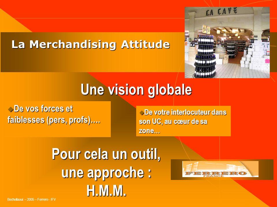 Bechellaoui – 2005 – Ferrero - IFV La Merchandising « Attitude » La Merchandising « Attitude » Pour une plus grande efficacité….