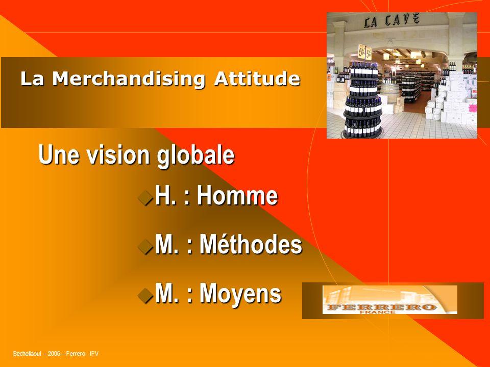 Bechellaoui – 2005 – Ferrero - IFV La Merchandising Attitude La Merchandising Attitude Une vision globale De vos forces et faiblesses (pers, profs)….
