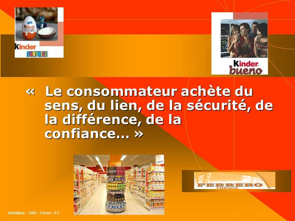 Bechellaoui – 2005 – Ferrero - IFV Merchandising et/ou Marketing relationnel Merchandising et/ou Marketing relationnel ? Le merchandising ce nest pas