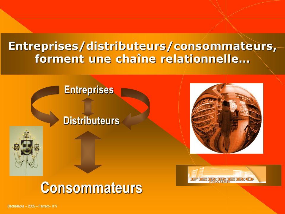 Bechellaoui – 2005 – Ferrero - IFV « Le consommateur achète du sens, du lien, de la sécurité, de la différence, de la confiance… »
