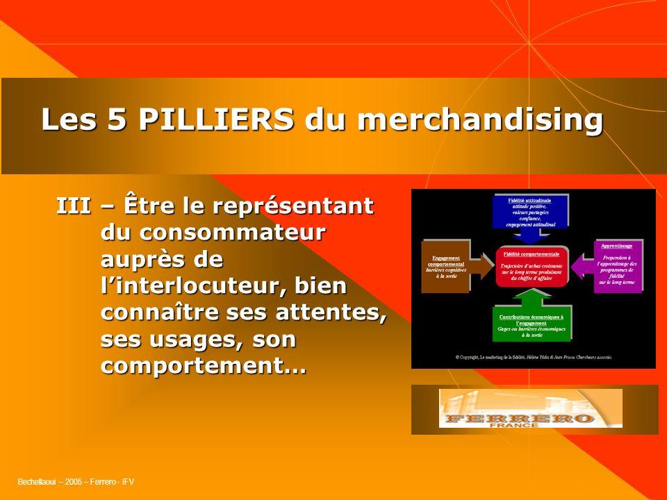 Bechellaoui – 2005 – Ferrero - IFV Les 5 PILLIERS du merchandising II – Détecter et saisir les opportunités, être force de propositions face à linterl