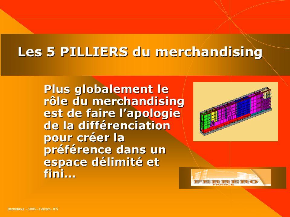 Bechellaoui – 2005 – Ferrero - IFV Les 5 PILLIERS du merchandising V – Réaliser des études pour contrôler les résultats, pratiquer « la critique const