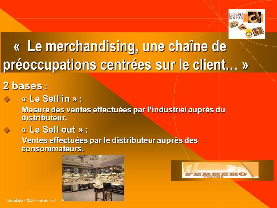 Bechellaoui – 2005 – Ferrero - IFV « Sil nest pas possible pour un industriel de soccuper de la conception dun point de vente dune enseigne, il doit e