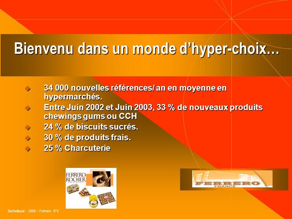 Bechellaoui – 2005 – Ferrero - IFV « Nous sommes entrés dans la société dhyper consommation. » Gilles Lipovetsky, Le débat, n°114, mars 2003