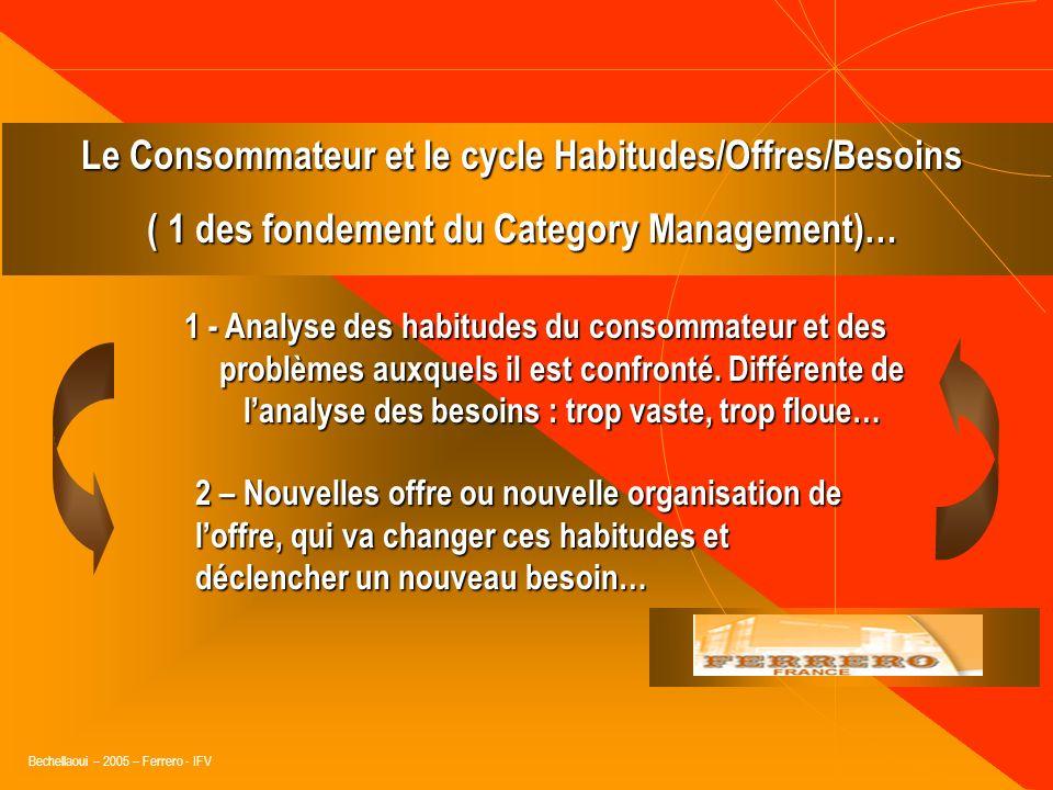 Bechellaoui – 2005 – Ferrero - IFV « Le mot innovation, observe une augmentation de 21 % de son utilisation dans le dialogue institutionnel des entrep