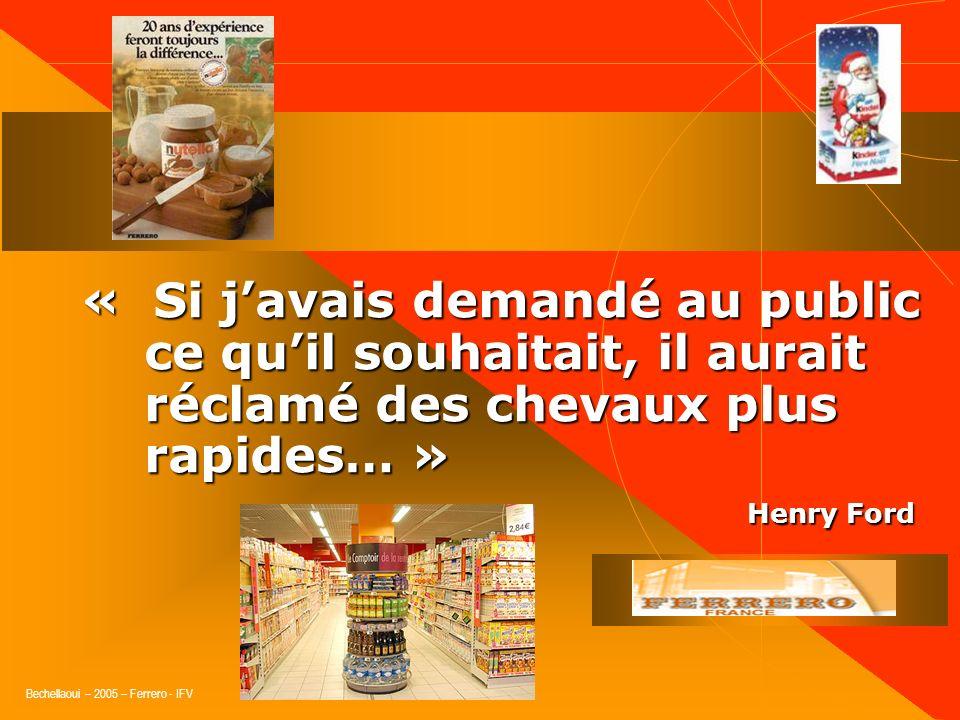 Bechellaoui – 2005 – Ferrero - IFV Le Consommateur et le cycle Habitudes/Offres/Besoins ( 1 des fondement du Category Management)… 1 - Analyse des hab