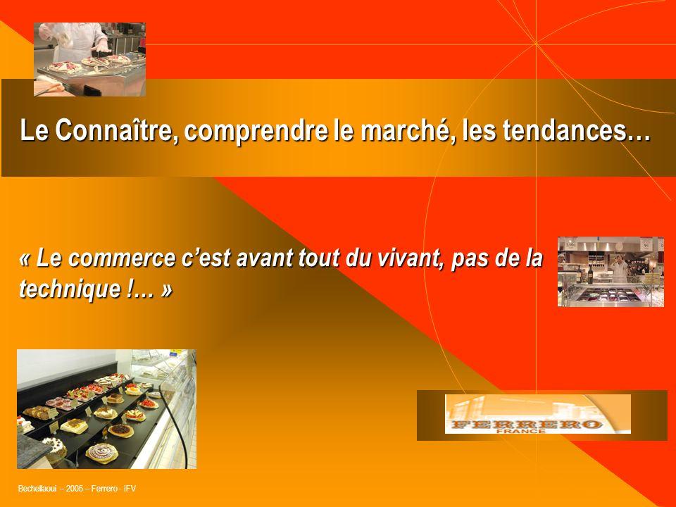 Bechellaoui – 2005 – Ferrero - IFV Il veut quon laime et quon tienne les promesses quon lui fait. Il veut quon laime et quon tienne les promesses quon