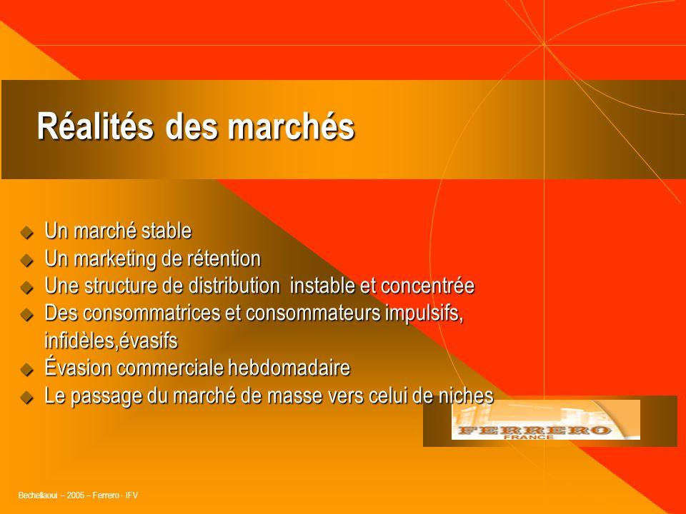 Bechellaoui – 2005 – Ferrero - IFV « Votre consommateur, cible fixe ou caméléon » IFV Marchandisage