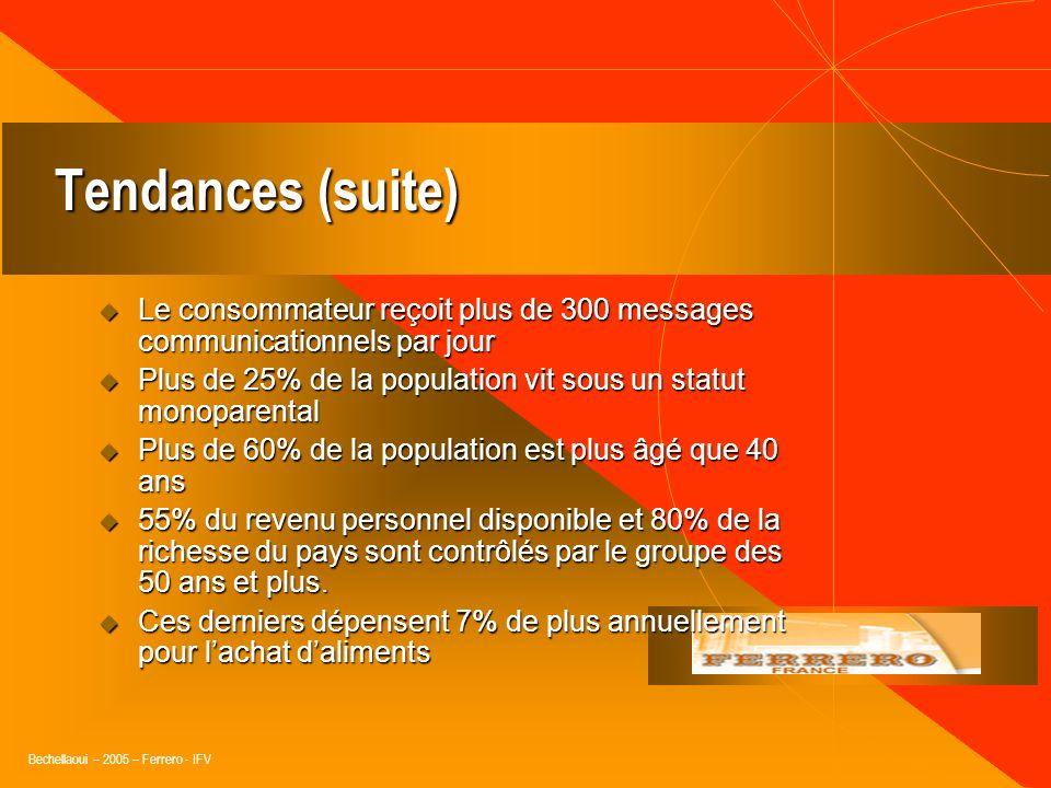 Bechellaoui – 2005 – Ferrero - IFV 1. Vieillissement de la population 2. Diversité de la population (ethnicité) 3. Réduction de lunité de consommation