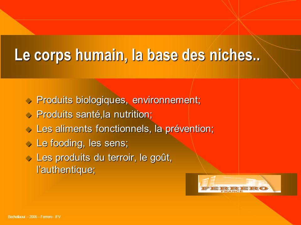 Bechellaoui – 2005 – Ferrero - IFV Quest-ce quune niche? Un micro-marché Un micro-marché Demande sélective Demande sélective À la recherche de produit