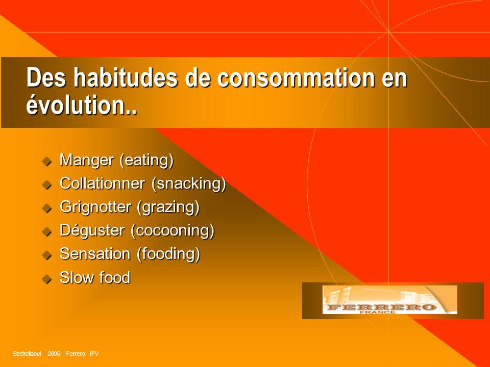 Bechellaoui – 2005 – Ferrero - IFV Produits biologiques, environnement; Produits biologiques, environnement; Produits santé,la nutrition; Produits san