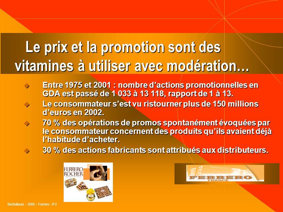 Bechellaoui – 2005 – Ferrero - IFV Le Le consommateur ne doit pas acheter un prix, mais une marque, un produit… prix normal ne doit pas être considéré
