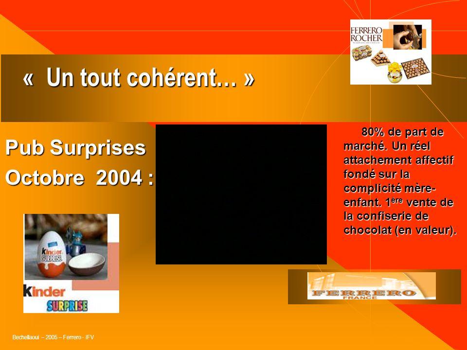 Bechellaoui – 2005 – Ferrero - IFV Pub Noël 2004 : « Un tout cohérent… » « Un tout cohérent… »