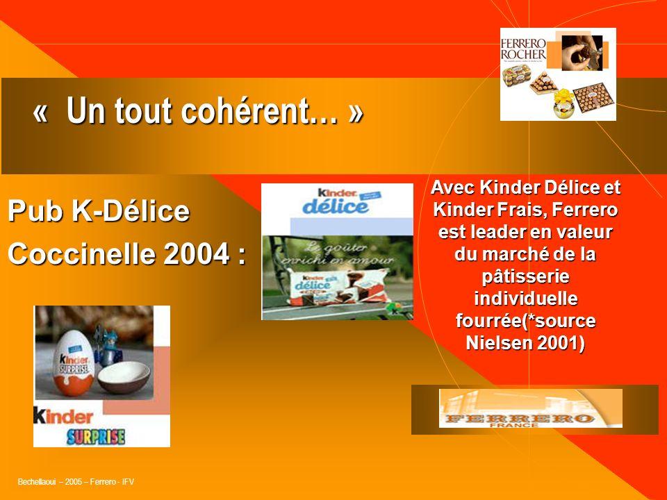 Bechellaoui – 2005 – Ferrero - IFV Pub Surprises Octobre 2004 : « Un tout cohérent… » « Un tout cohérent… » 80% de part de marché. Un réel attachement