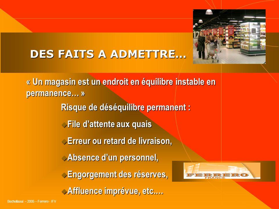 Bechellaoui – 2005 – Ferrero - IFV La Merchandising Attitude La Merchandising Attitude