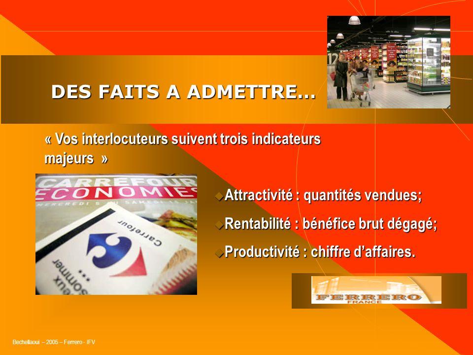 Bechellaoui – 2005 – Ferrero - IFV DES FAITS A ADMETTRE… DES FAITS A ADMETTRE… « Un magasin est un endroit en équilibre instable en permanence… » Risq