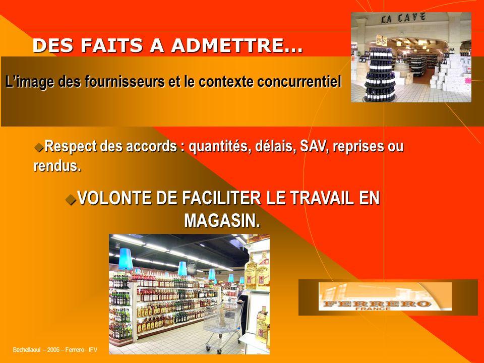 Bechellaoui – 2005 – Ferrero - IFV DES FAITS A ADMETTRE… DES FAITS A ADMETTRE… Pour la distribution, une entreprise se juge dabord par sa force de ven