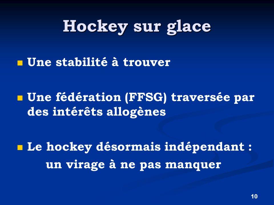 10 Hockey sur glace Une stabilité à trouver Une fédération (FFSG) traversée par des intérêts allogènes Le hockey désormais indépendant : un virage à n