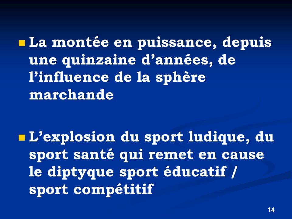 14 La montée en puissance, depuis une quinzaine dannées, de linfluence de la sphère marchande Lexplosion du sport ludique, du sport santé qui remet en