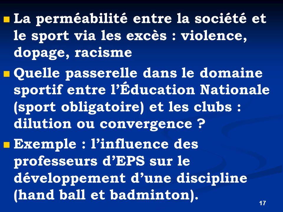 17 La perméabilité entre la société et le sport via les excès : violence, dopage, racisme Quelle passerelle dans le domaine sportif entre lÉducation N