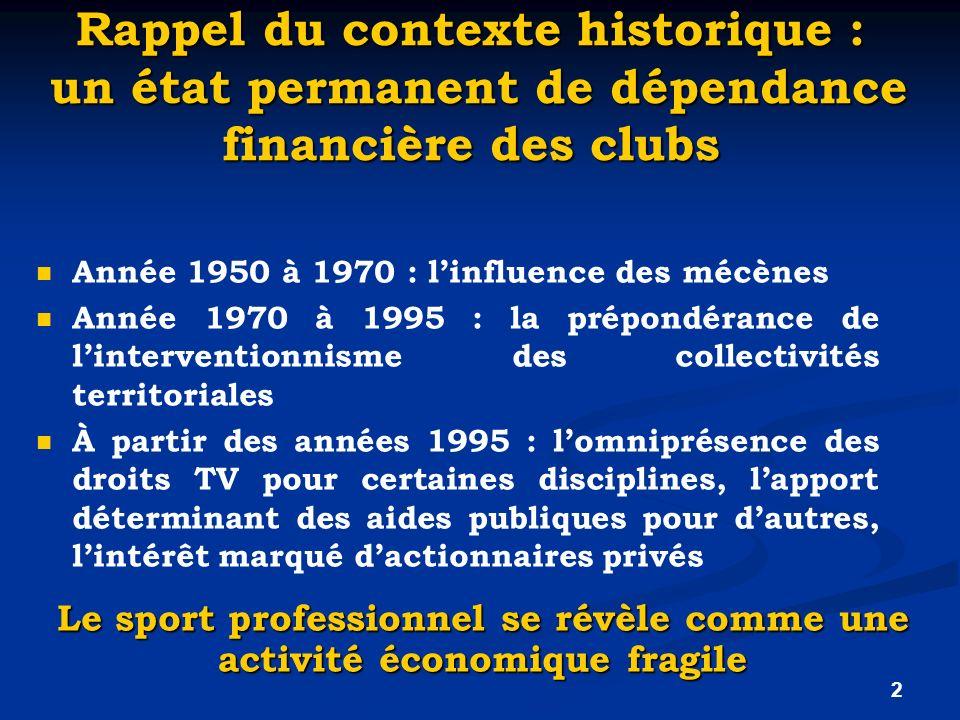 2 Rappel du contexte historique : un état permanent de dépendance financière des clubs Année 1950 à 1970 : linfluence des mécènes Année 1970 à 1995 :